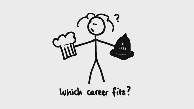 Clarifying Values With A Career Change