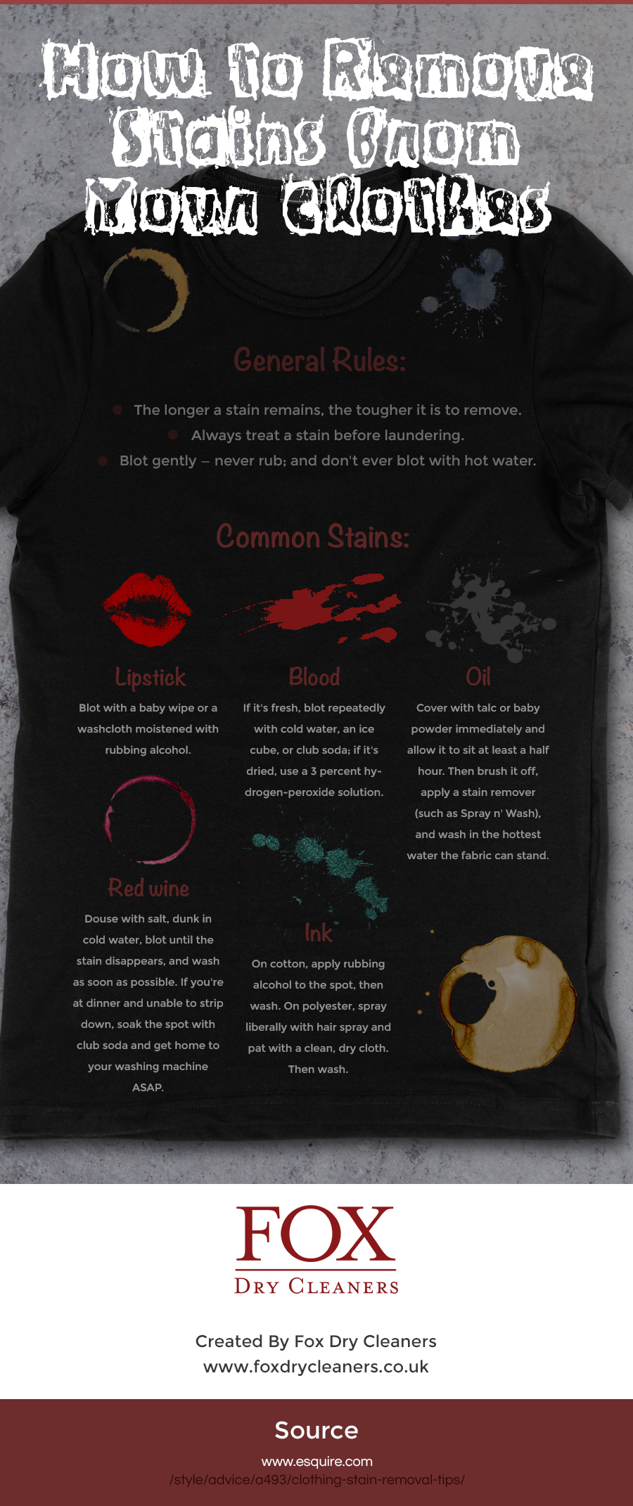 How to Remove Stains from Your Clothes