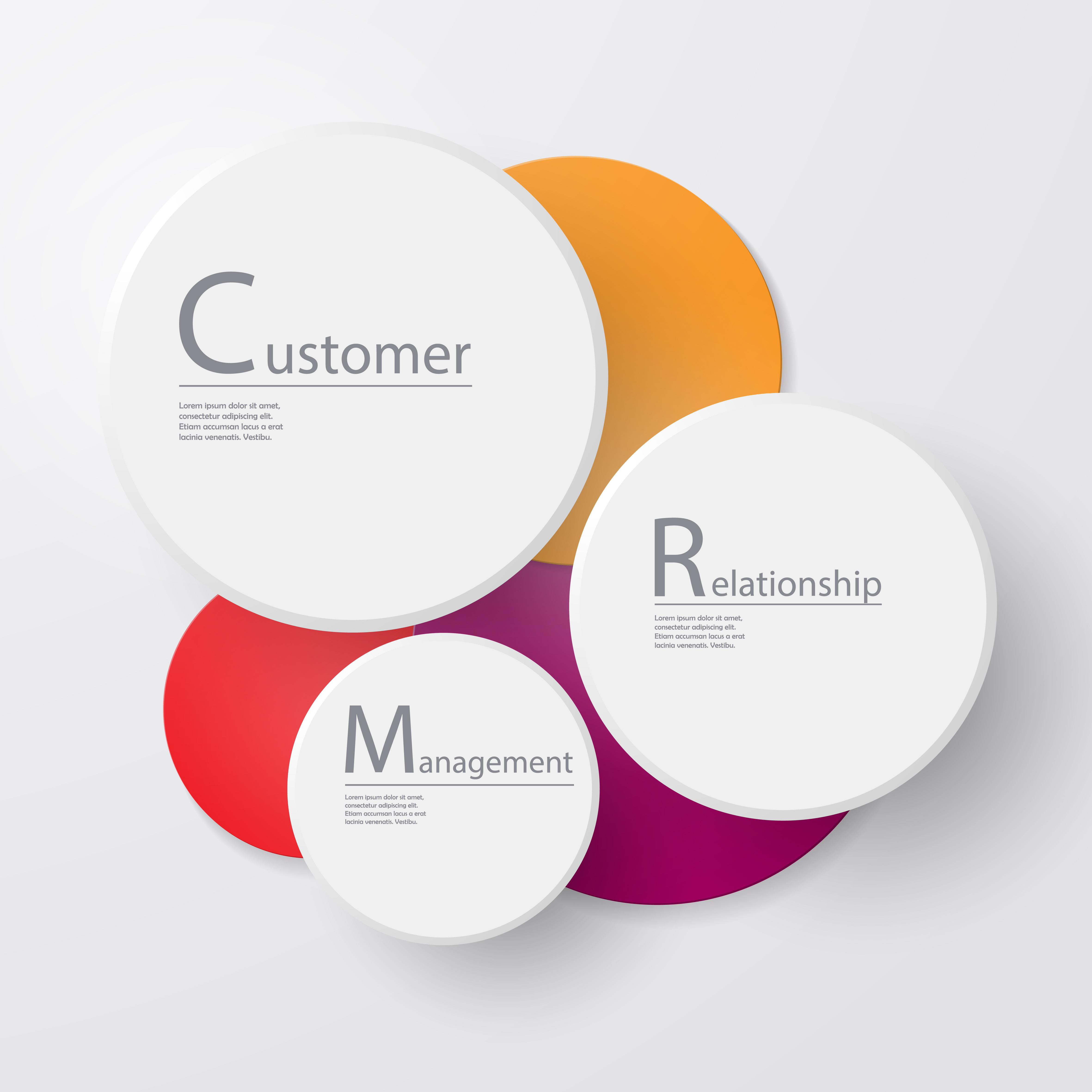 The Importance Of Customer Relationship Management