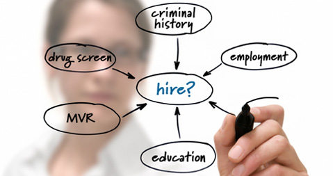Ensuring Security In The Workplace Through Background Checks